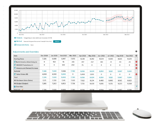 Sales & Operations Planning software by vanguard